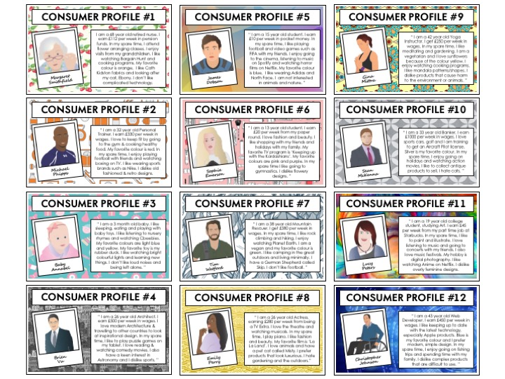 CONSUMER PROFILE CARDS_A3