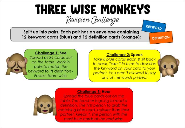 THREE MONKEYS CHALLENGE.png